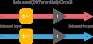 balanced-circuit