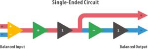 singleended-circuit