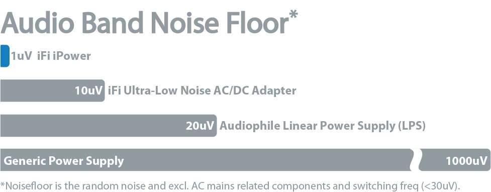 audio-band-noise-floor-png